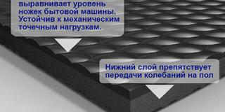 Набор антивибрационных накладок под ножки 15*15 см